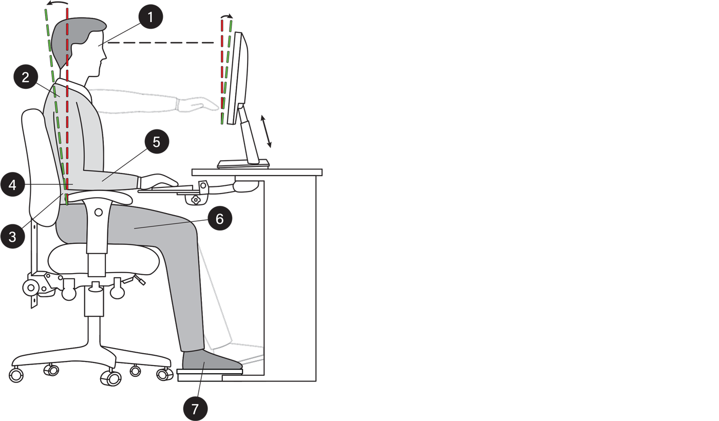 bureau-ergonomique-posture