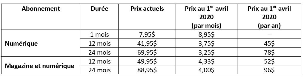 tableau-tarification