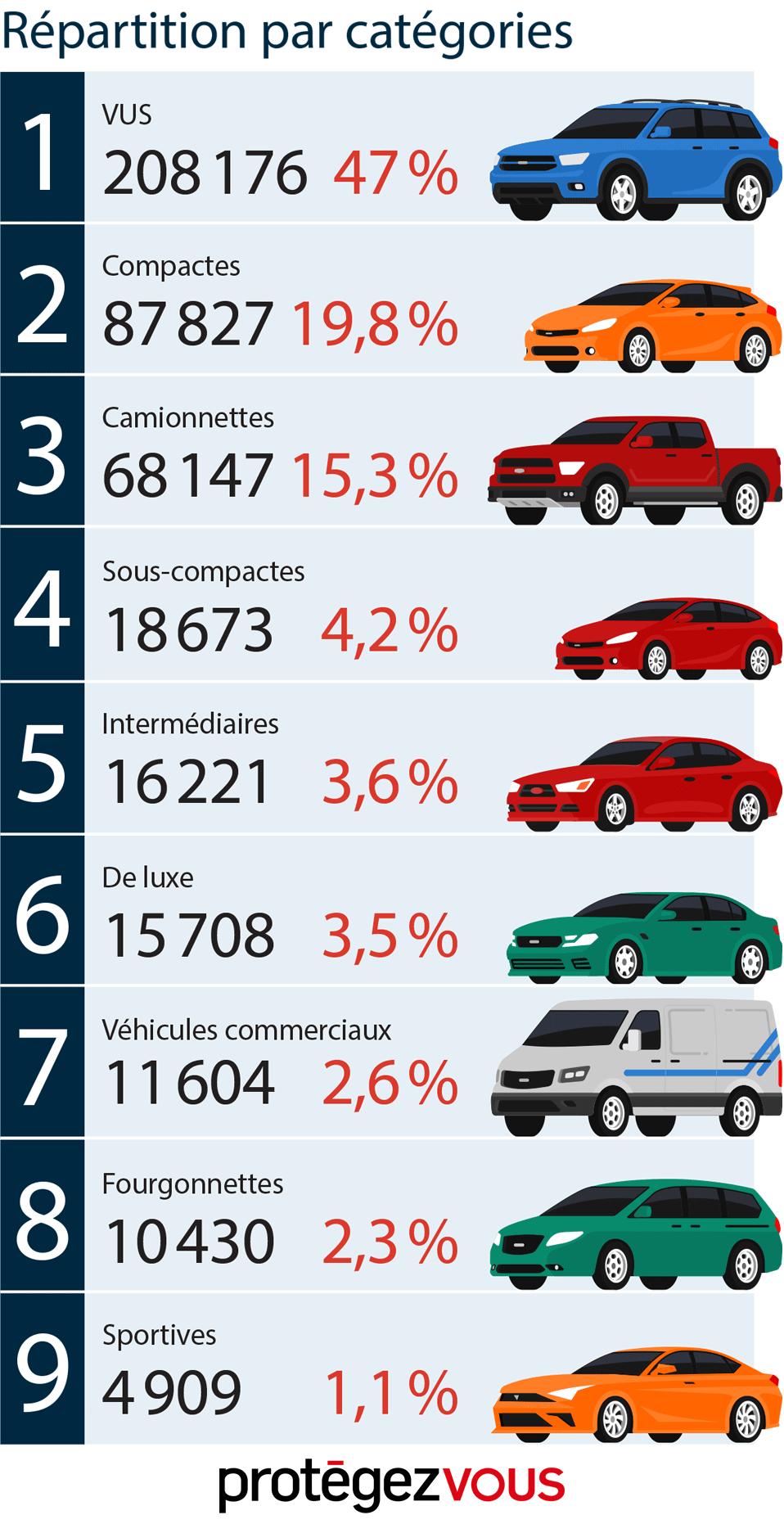 Infographie_web_Vente_Auto_2019-2