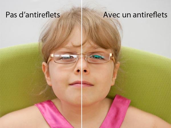 Avec un antireflets, les lentilles acquièrent une transparence qui permet de mieux voir les yeux.