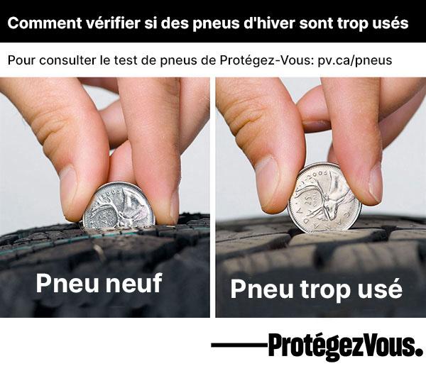 verifier-usure-pneus