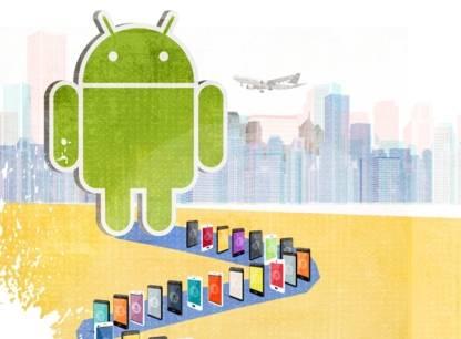Article - Android: le mystere des mises à jour