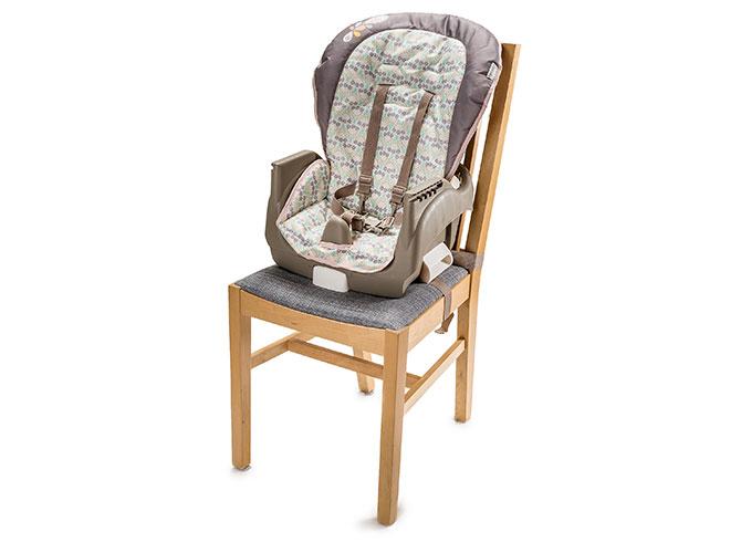 M thodologie prot gez - Mille et une chaises ...