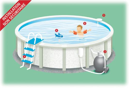 Prot ger sa piscine contre les noyades prot gez for Club piscine fermeture piscine hors terre